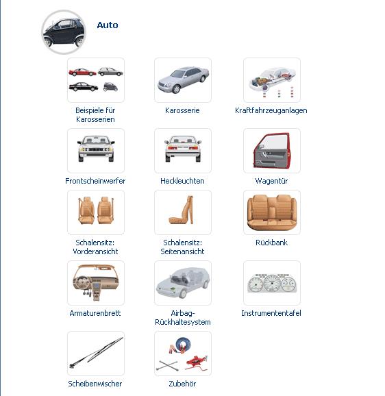 Bildwoerterbuch-Auto