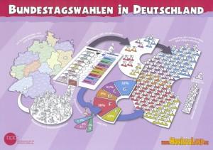 Plakat Bundestagswahlen