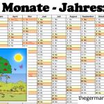Monate - Tage - Jahreszeiten