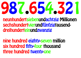 German numbers - Cardinal numbers