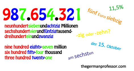 how to write numbers in german