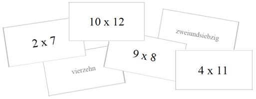 German numbers - Multiplication flashcards
