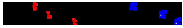 German ordinal number examples