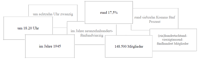 German numbers - Reading numbers flashcards