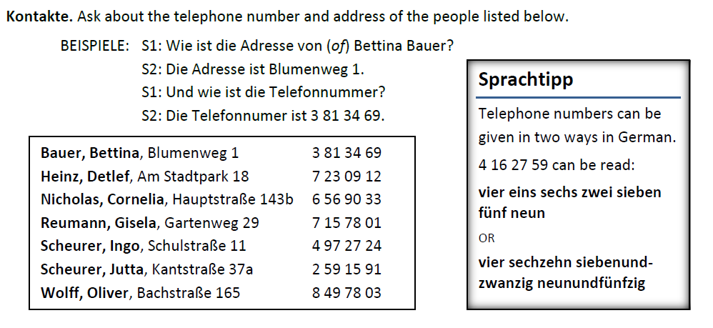 German numbers - addresses and telephone numbers